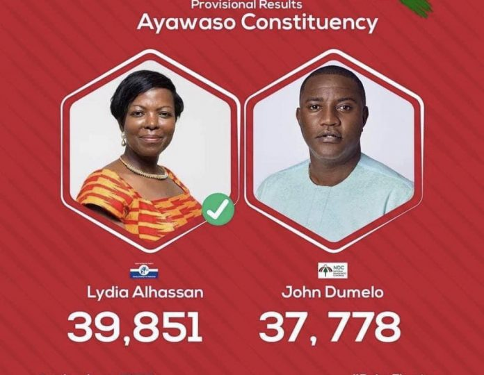 Ghanaian Actor John Dumelo calls for recount of Ayawaso West Wuogon results